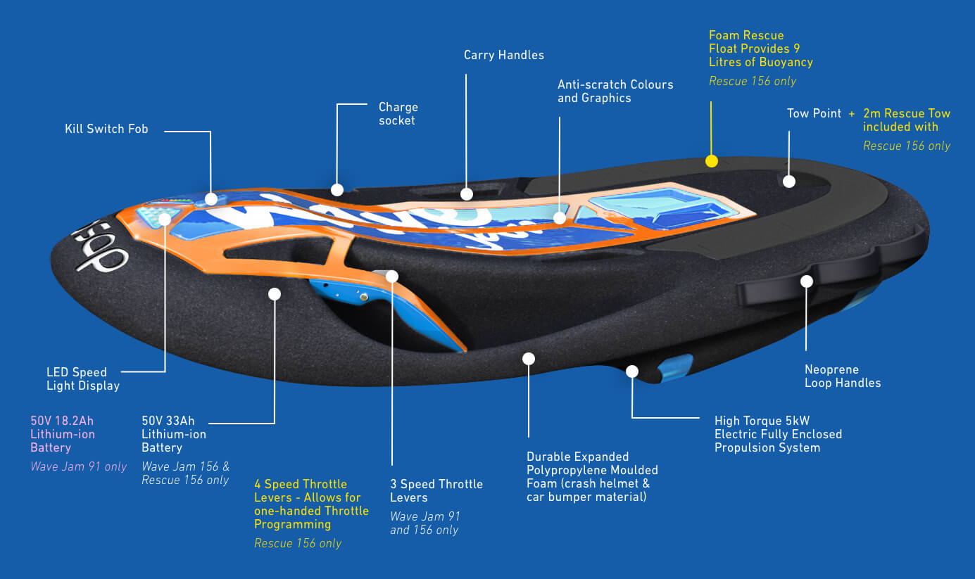 Wave Jam specification diagram